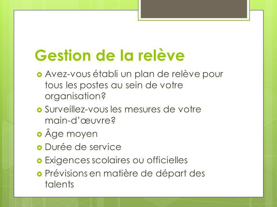 Gestion de la relève Avez-vous établi un plan de relève pour tous les postes au sein de votre organisation