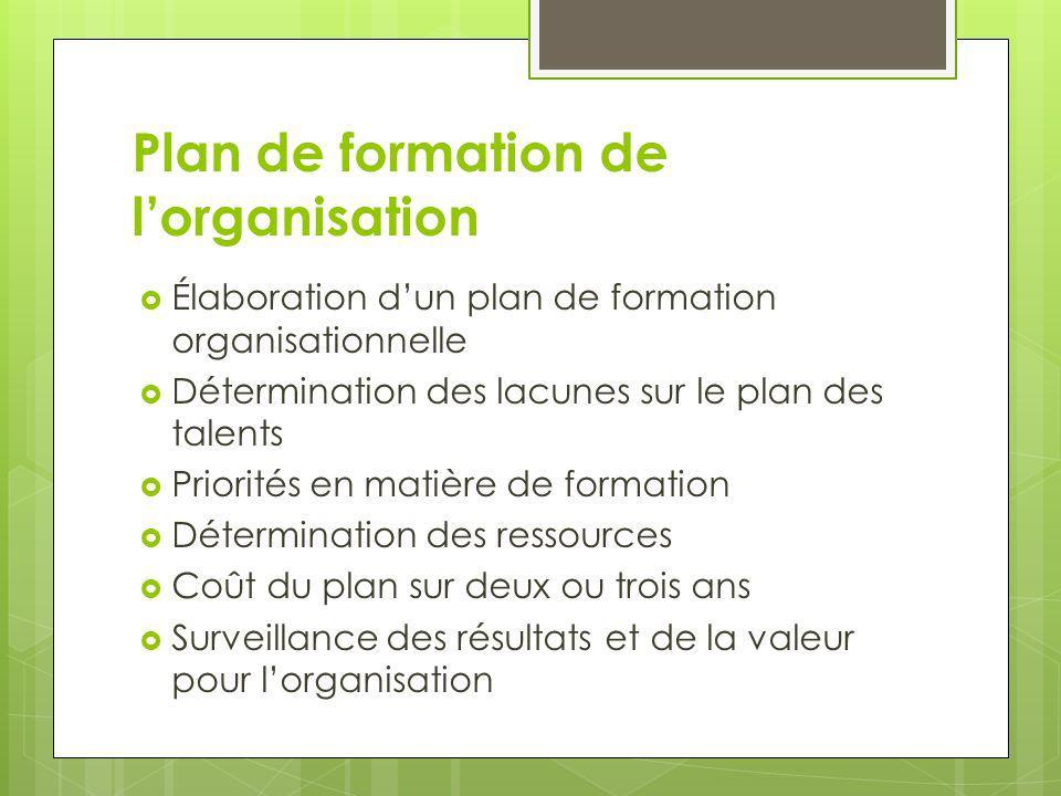Plan de formation de l'organisation