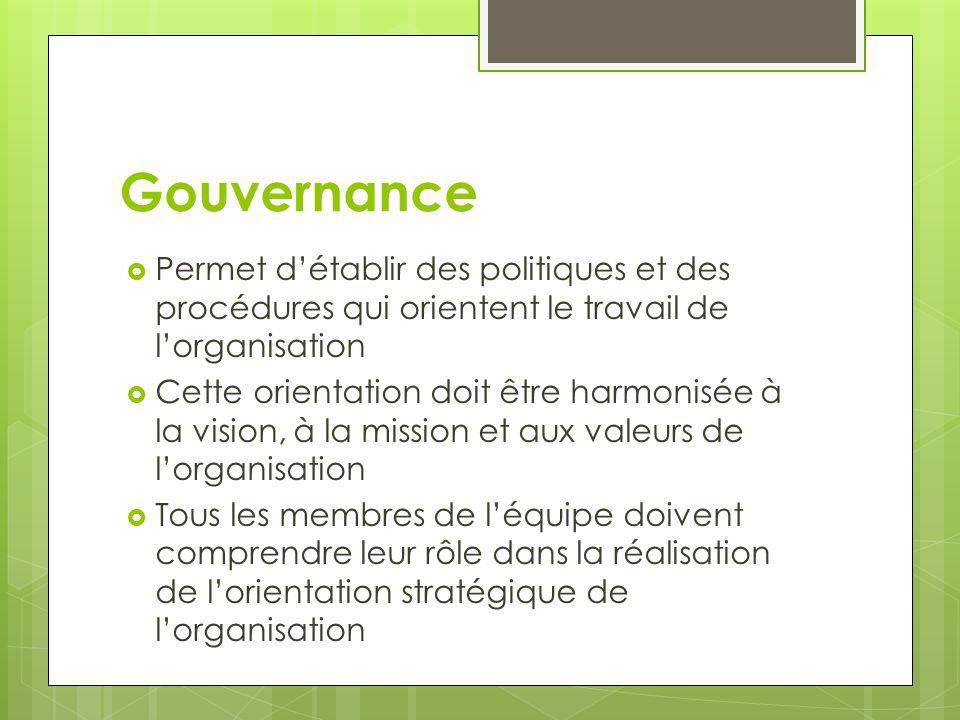 Gouvernance Permet d'établir des politiques et des procédures qui orientent le travail de l'organisation.
