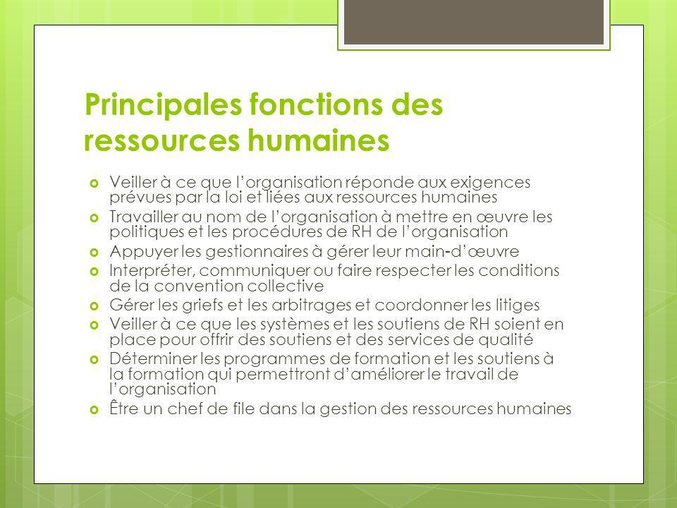 Principales fonctions des ressources humaines