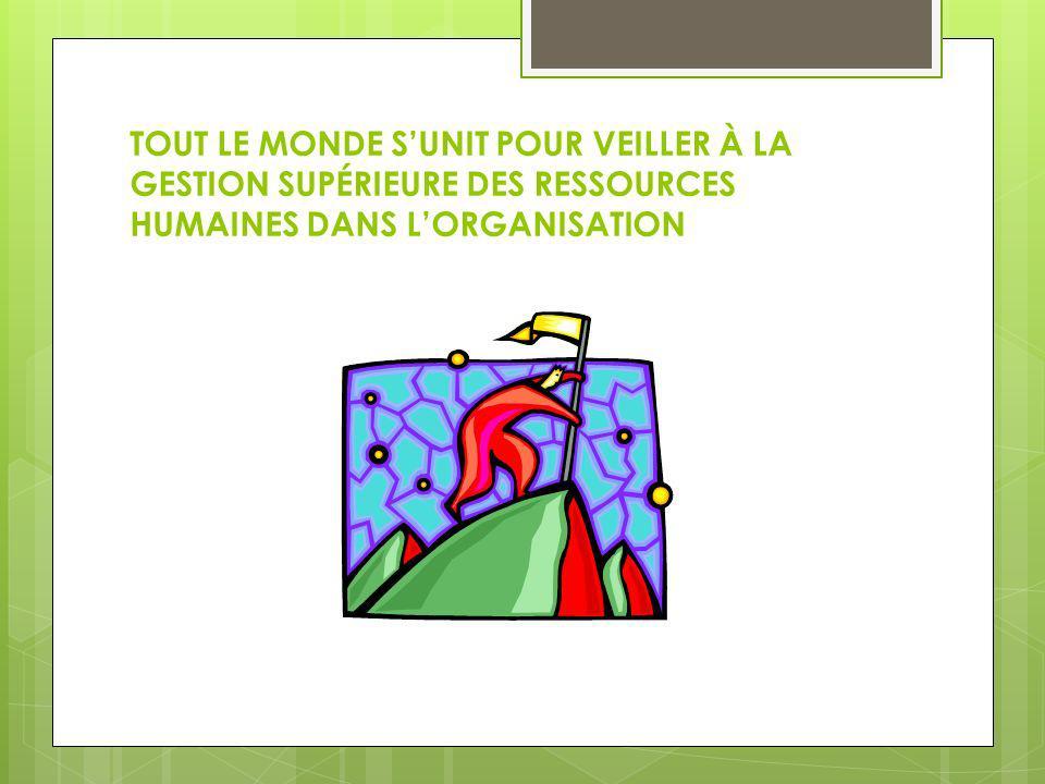 TOUT LE MONDE S'UNIT POUR VEILLER À LA GESTION SUPÉRIEURE DES RESSOURCES HUMAINES DANS L'ORGANISATION