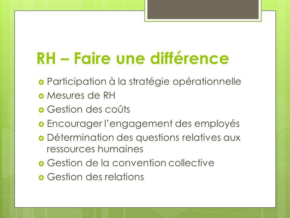 RH – Faire une différence
