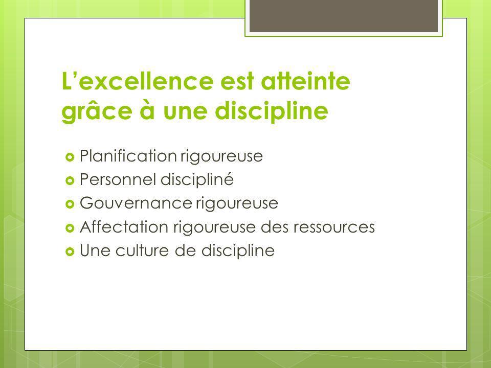 L'excellence est atteinte grâce à une discipline