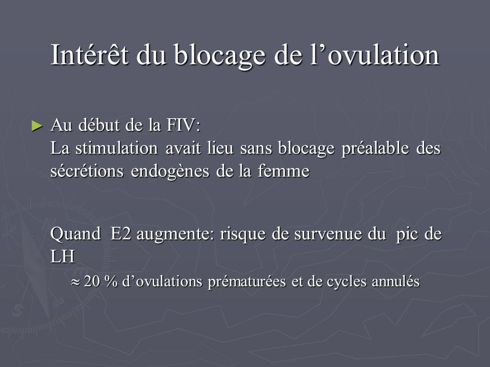 Intérêt du blocage de l'ovulation