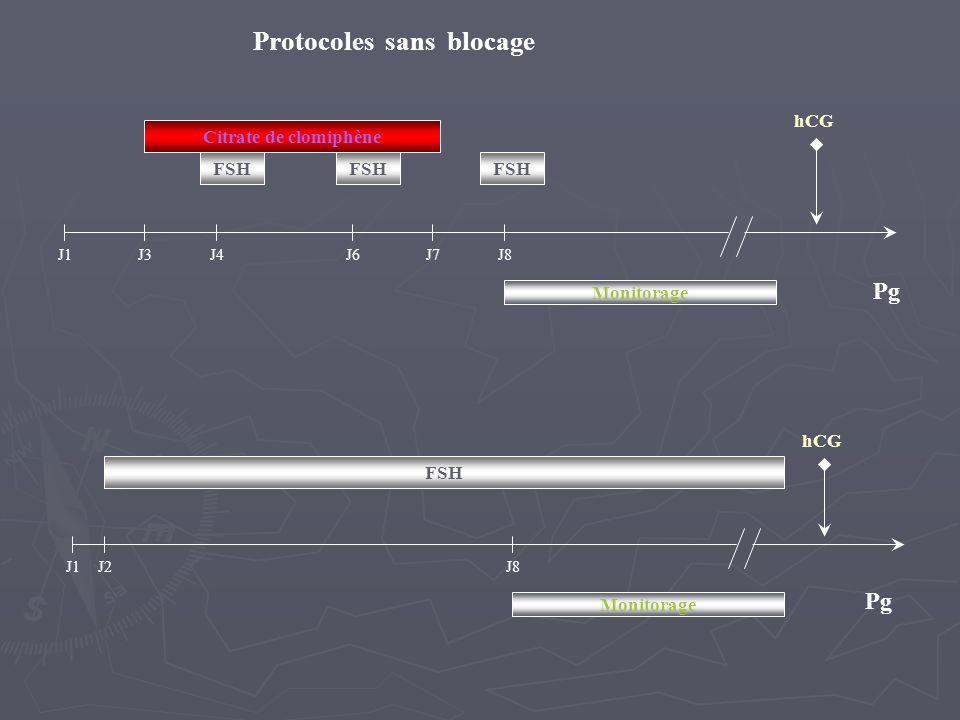 Protocoles sans blocage