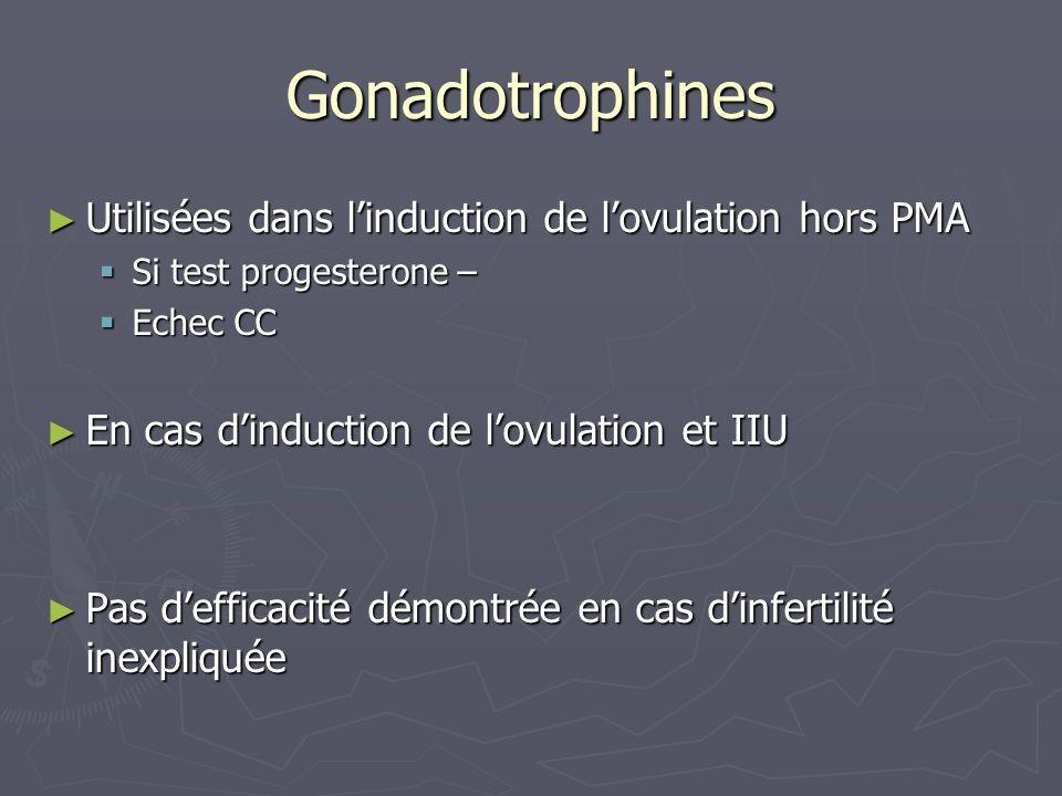 Gonadotrophines Utilisées dans l'induction de l'ovulation hors PMA