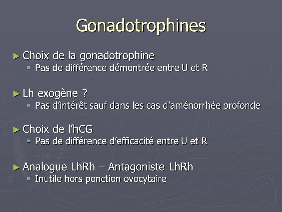 Gonadotrophines Choix de la gonadotrophine Lh exogène Choix de l'hCG