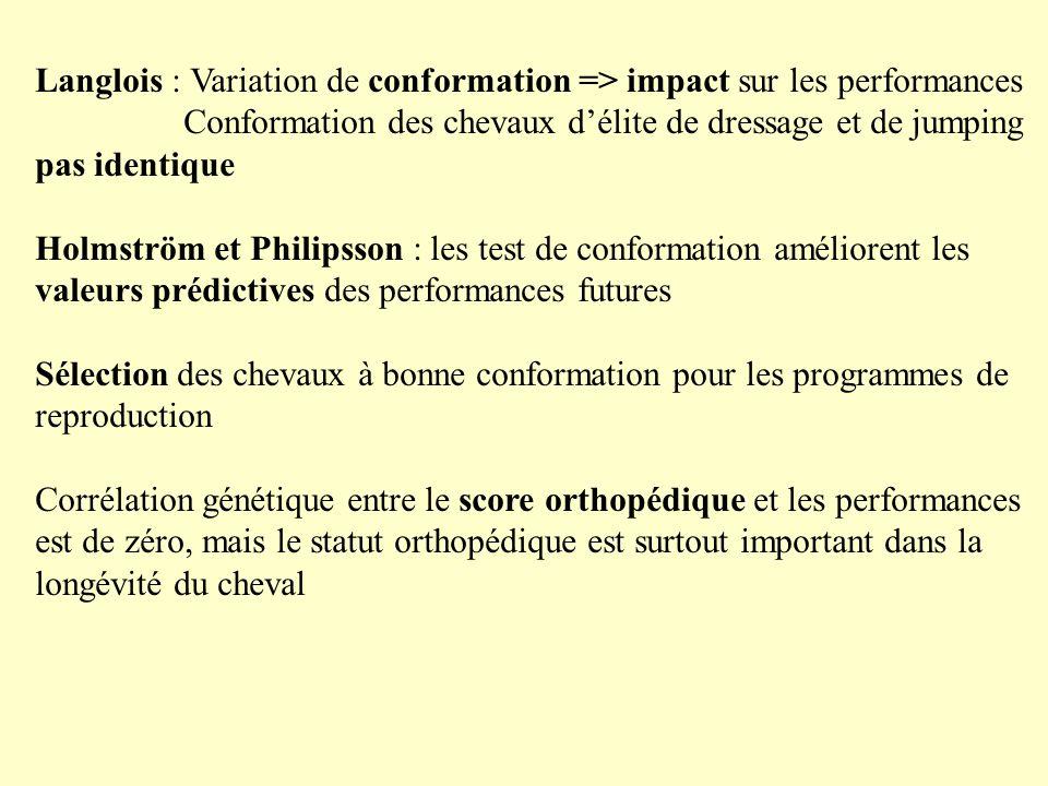 Langlois : Variation de conformation => impact sur les performances