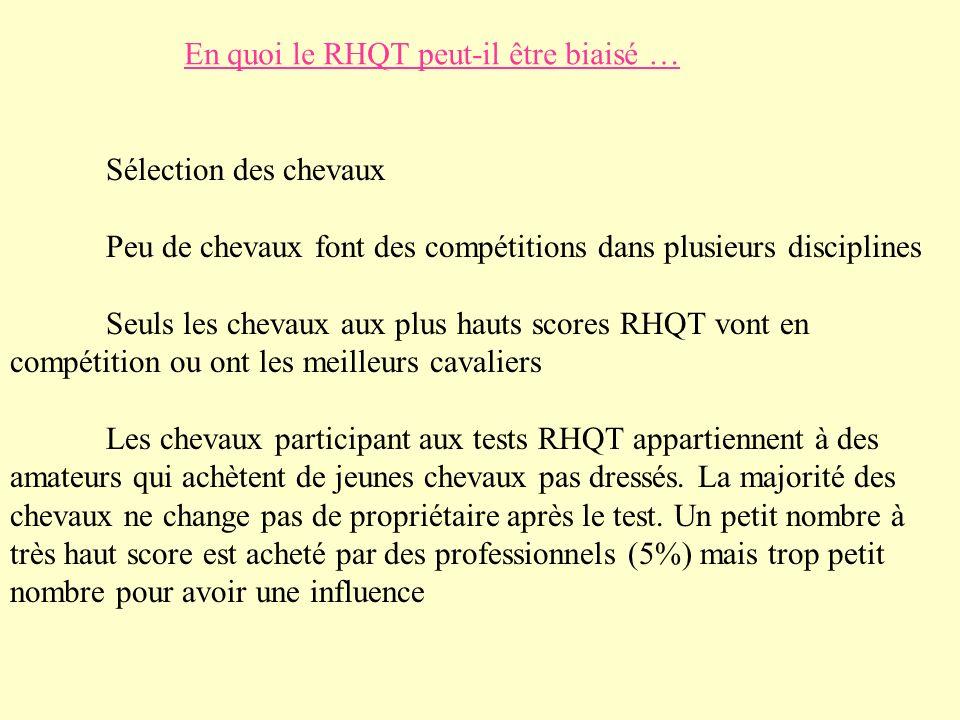 En quoi le RHQT peut-il être biaisé …