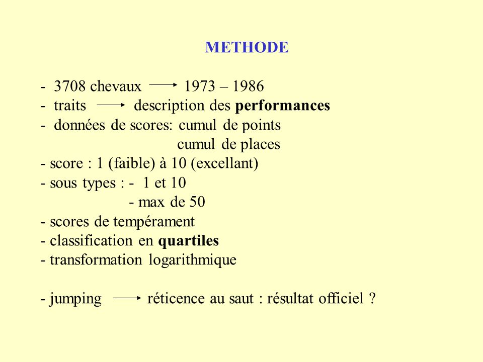 METHODE 3708 chevaux 1973 – 1986. - traits description des performances. données de scores: cumul de points.