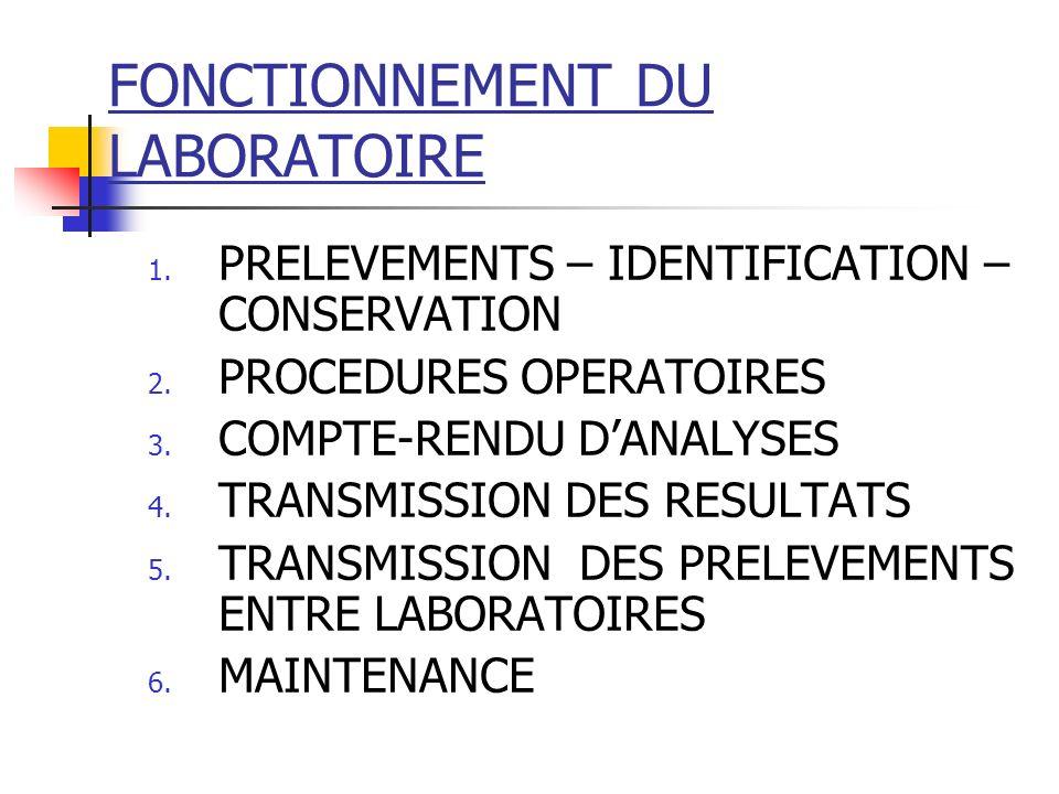 FONCTIONNEMENT DU LABORATOIRE