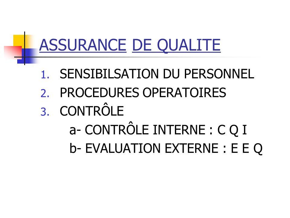 ASSURANCE DE QUALITE SENSIBILSATION DU PERSONNEL