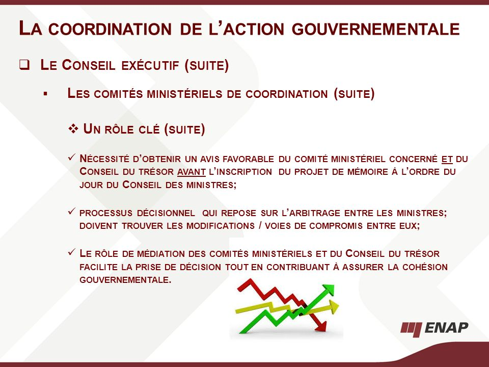 La coordination de l'action gouvernementale