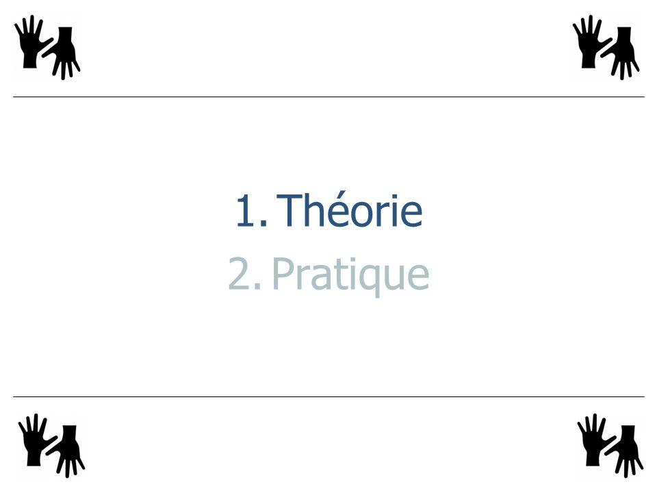 Théorie Pratique
