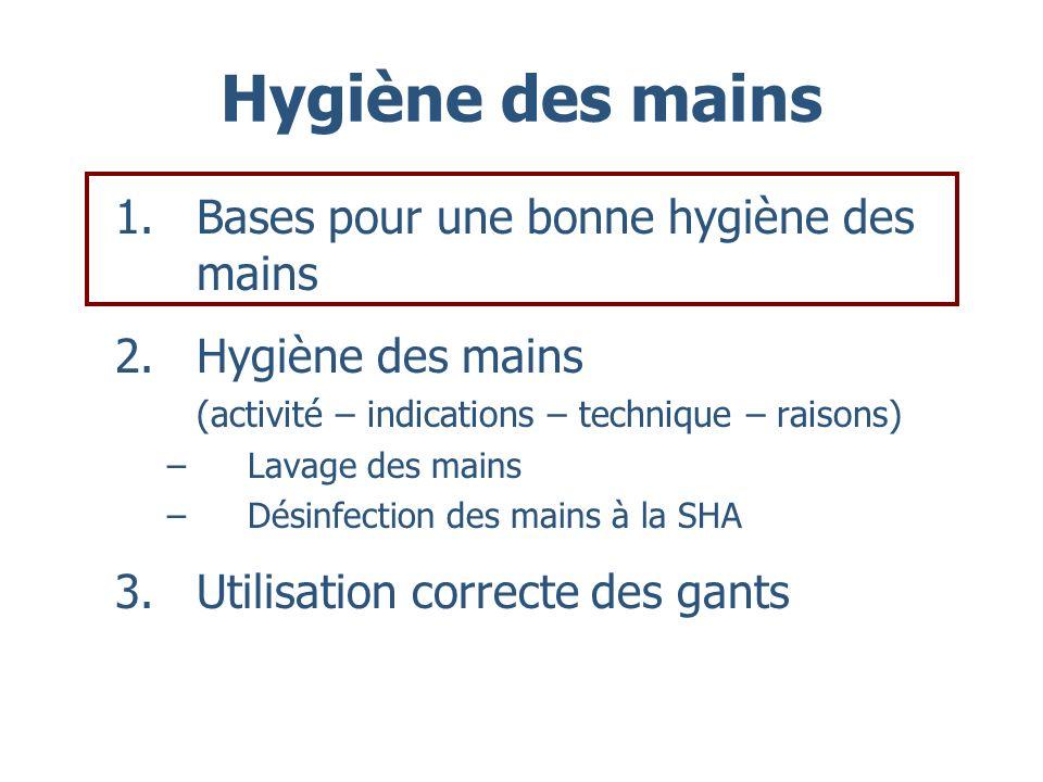 Hygiène des mains Bases pour une bonne hygiène des mains