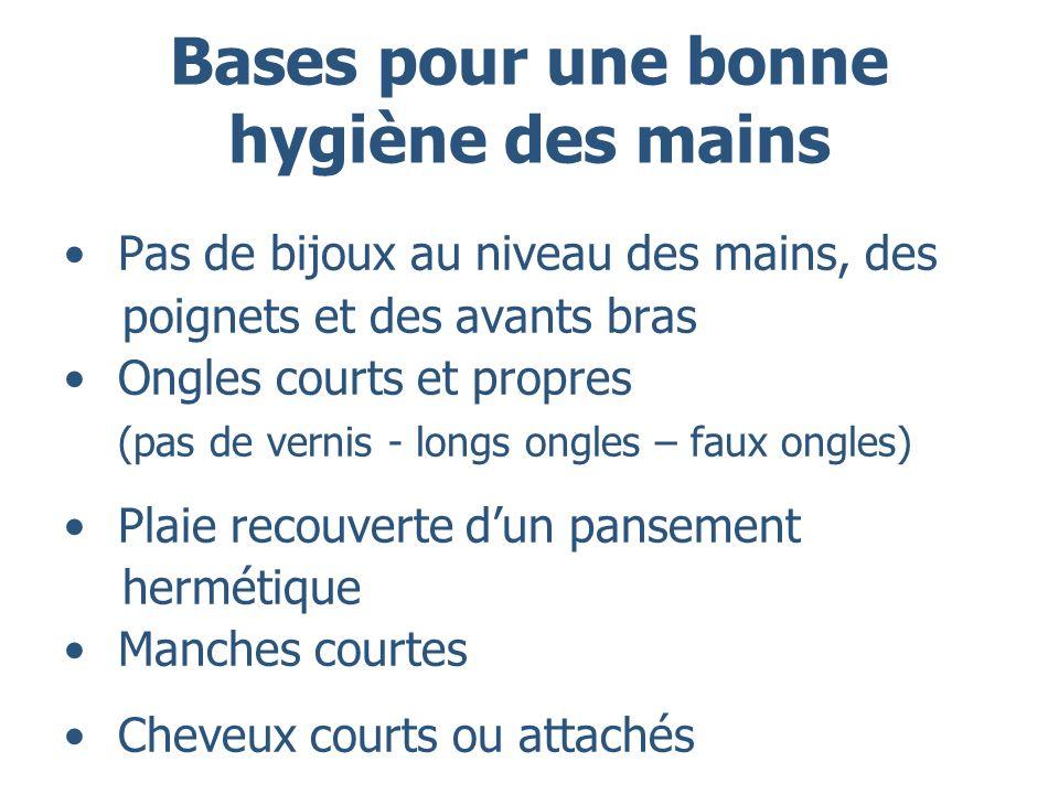 Bases pour une bonne hygiène des mains