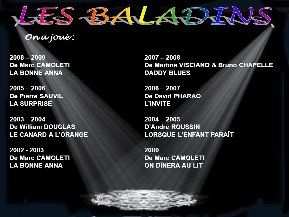 LES BALADINS On a joué : 2008 – 2009 2007 – 2008 De Marc CAMOLETI