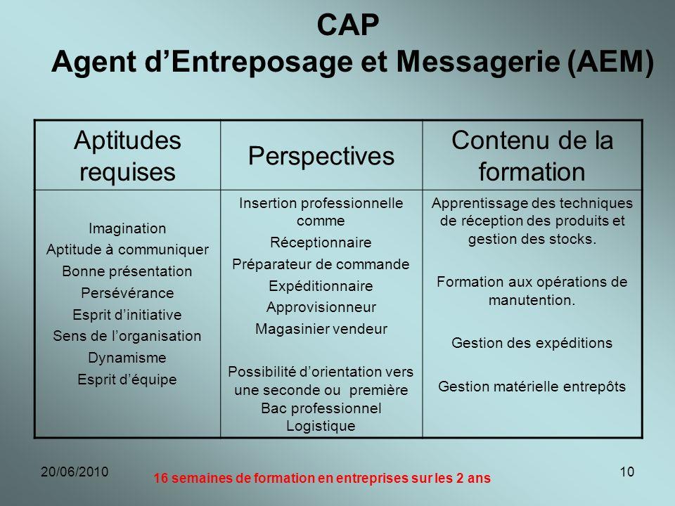 CAP Agent d'Entreposage et Messagerie (AEM)