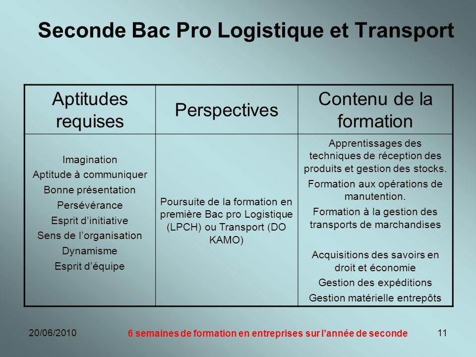 Seconde Bac Pro Logistique et Transport