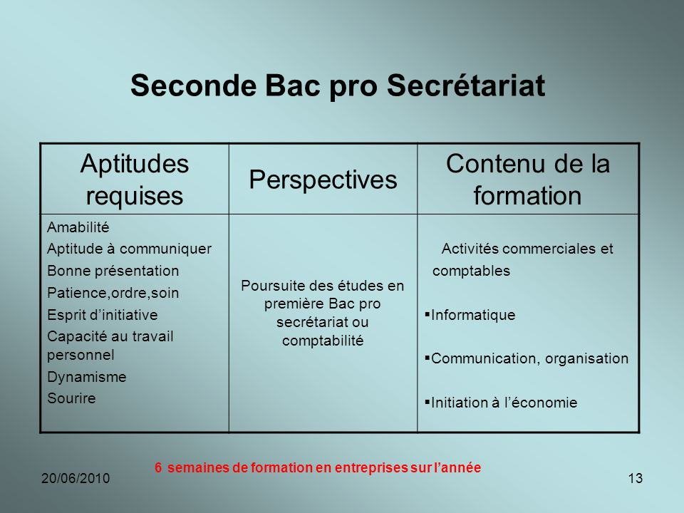 Seconde Bac pro Secrétariat