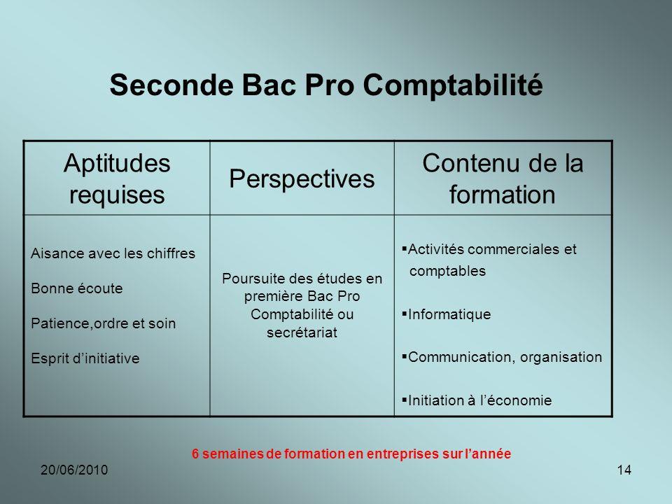 Seconde Bac Pro Comptabilité