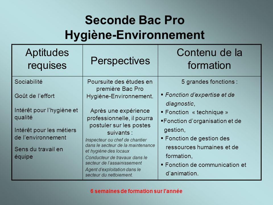 Seconde Bac Pro Hygiène-Environnement