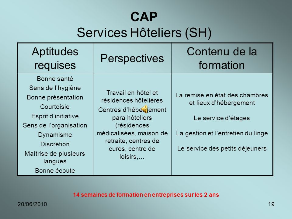CAP Services Hôteliers (SH)