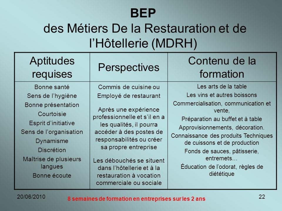 BEP des Métiers De la Restauration et de l'Hôtellerie (MDRH)