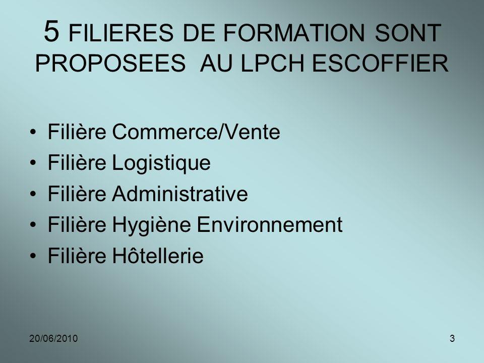 5 FILIERES DE FORMATION SONT PROPOSEES AU LPCH ESCOFFIER