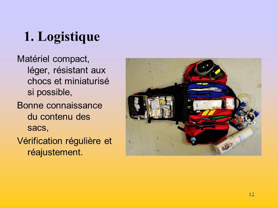1. Logistique Matériel compact, léger, résistant aux chocs et miniaturisé si possible, Bonne connaissance du contenu des sacs,