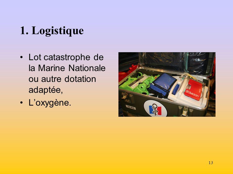 1. Logistique Lot catastrophe de la Marine Nationale ou autre dotation adaptée, L'oxygène.