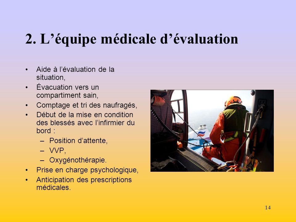 2. L'équipe médicale d'évaluation