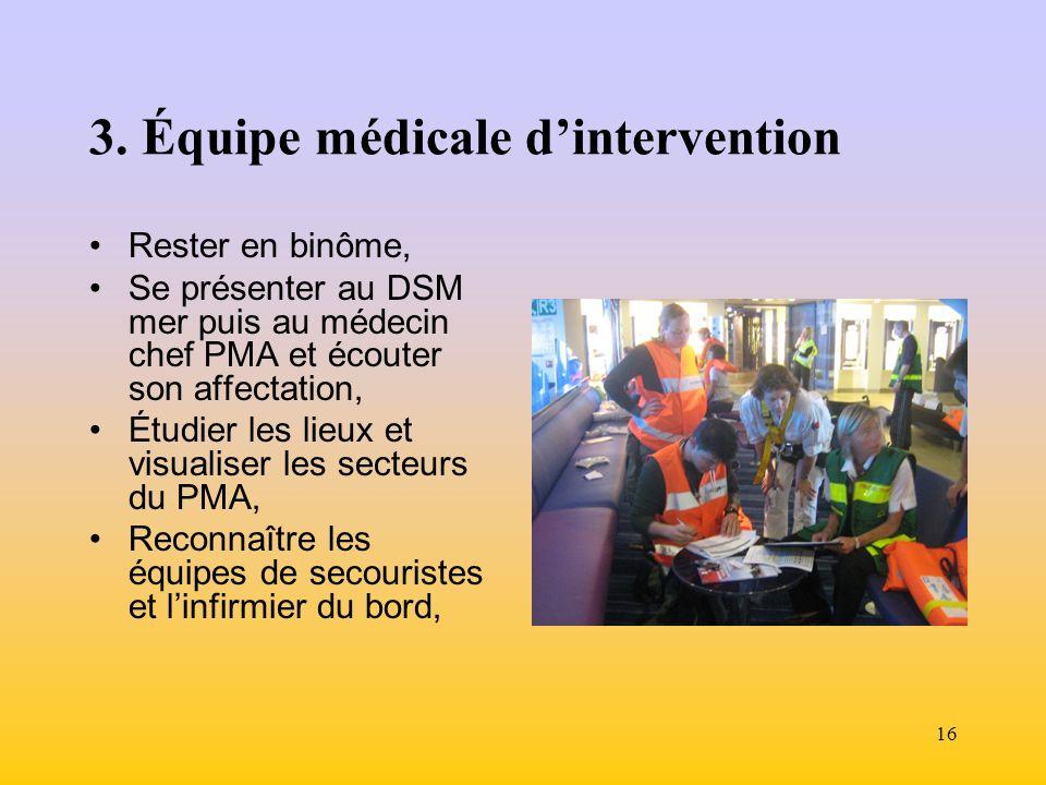 3. Équipe médicale d'intervention