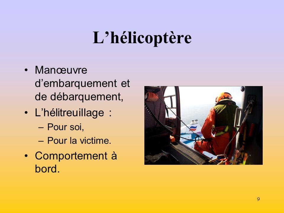 L'hélicoptère Manœuvre d'embarquement et de débarquement,