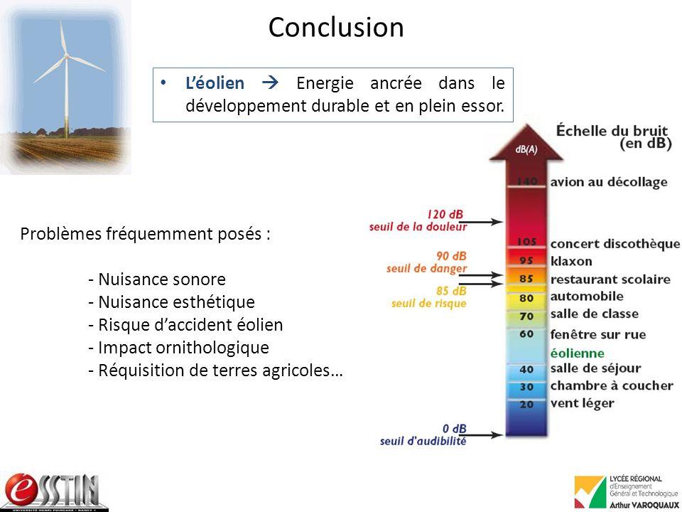 Conclusion L'éolien  Energie ancrée dans le développement durable et en plein essor. Problèmes fréquemment posés :