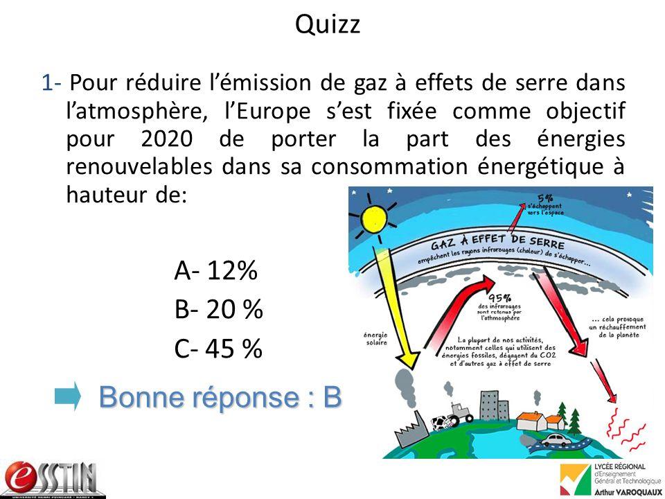 Quizz A- 12% B- 20 % C- 45 % Bonne réponse : B