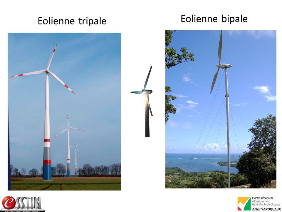 Eolienne bipale Eolienne tripale