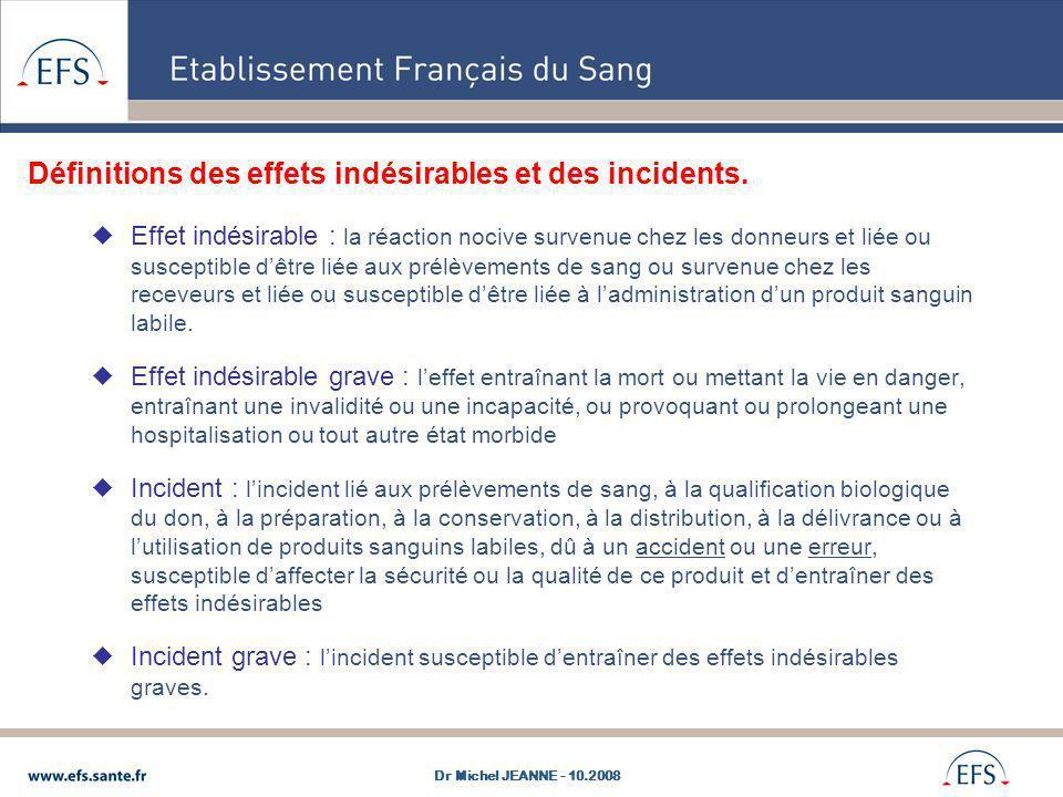 Définitions des effets indésirables et des incidents.