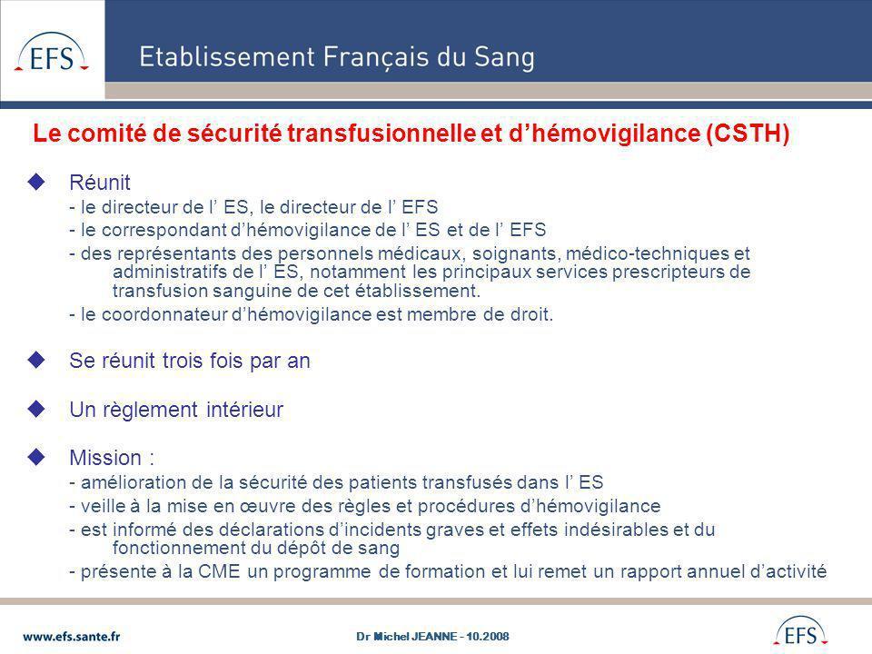 Le comité de sécurité transfusionnelle et d'hémovigilance (CSTH)
