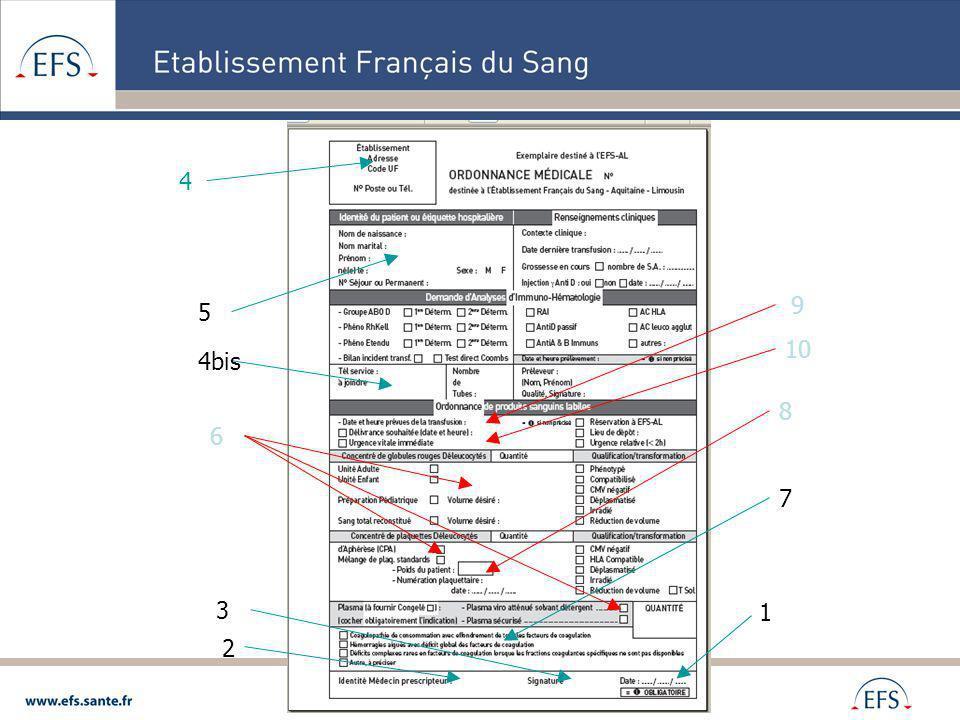 1 2 3 4 4bis 5 6 7 8 9 10 Dr Michel JEANNE - 09.2008