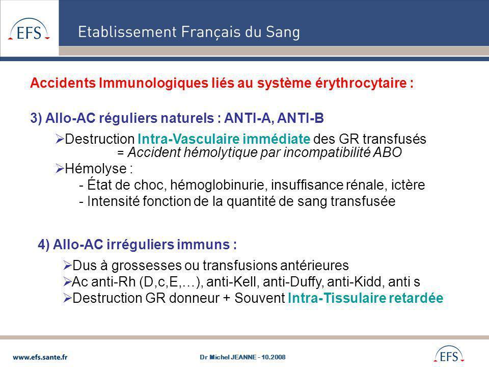 Accidents Immunologiques liés au système érythrocytaire :