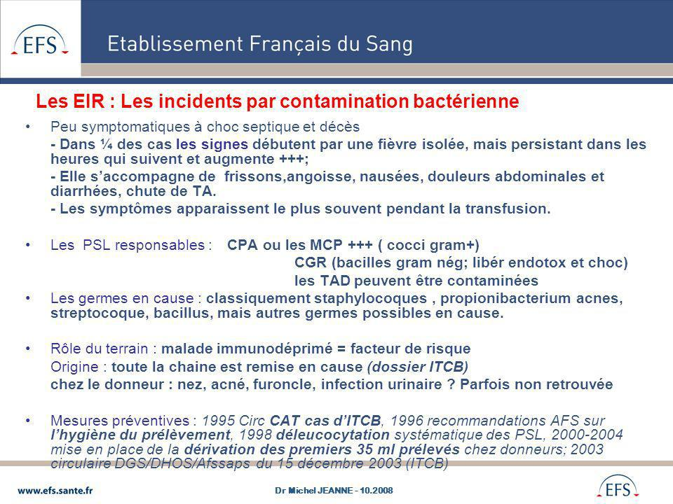 Les EIR : Les incidents par contamination bactérienne