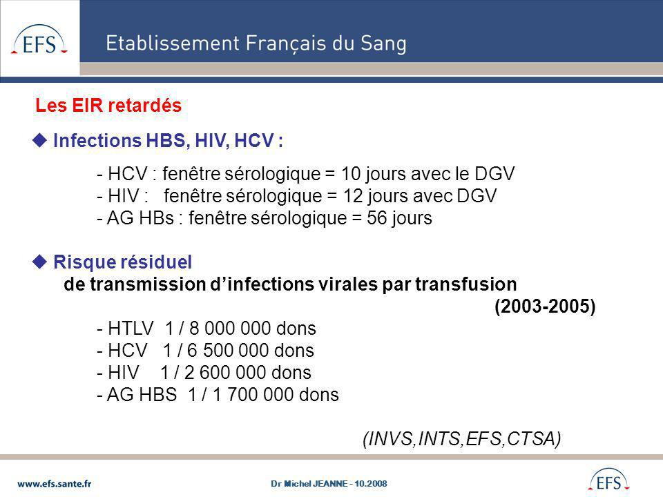 Infections HBS, HIV, HCV :