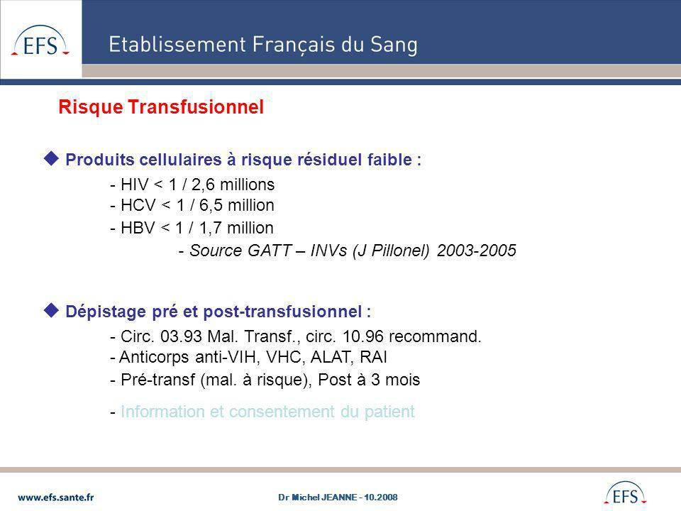 Risque Transfusionnel