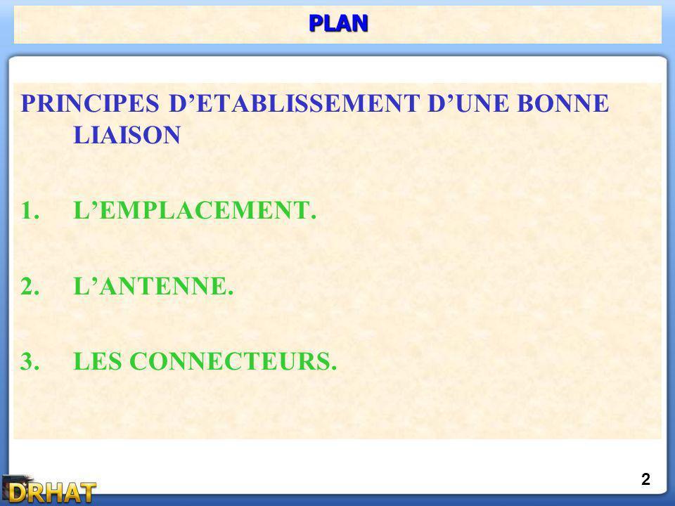 PRINCIPES D'ETABLISSEMENT D'UNE BONNE LIAISON