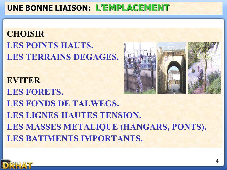 UNE BONNE LIAISON: L'EMPLACEMENT