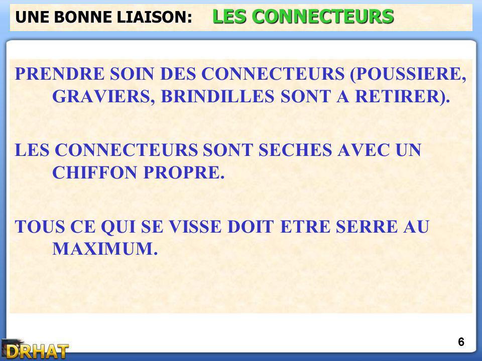 UNE BONNE LIAISON: LES CONNECTEURS