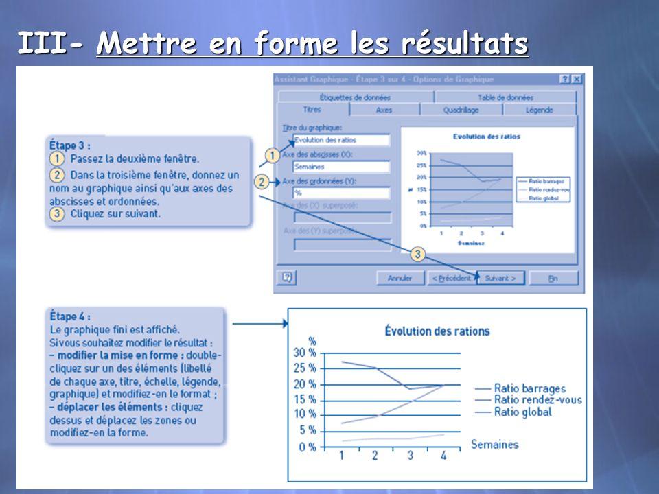 III- Mettre en forme les résultats