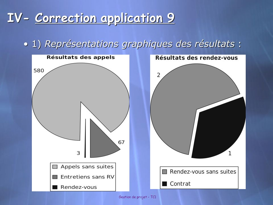 IV- Correction application 9