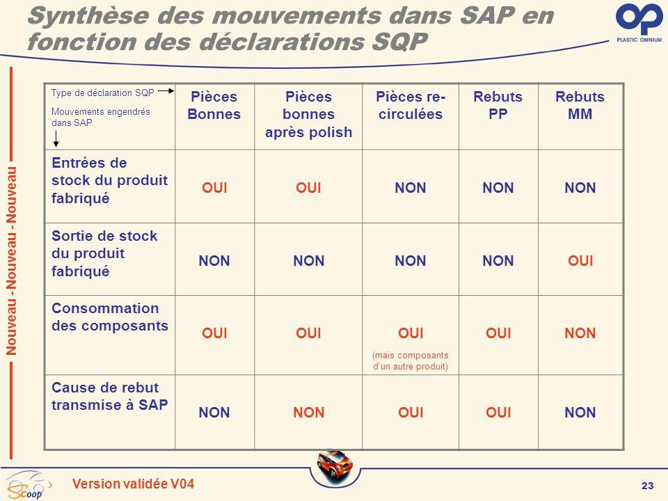 Synthèse des mouvements dans SAP en fonction des déclarations SQP